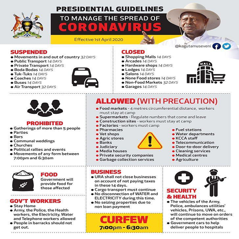 Presidential Guidelines to Manage the Spread of Coronavirus